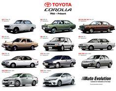 Toyota Corolla Made in Toyota Corolla, Corolla Car, Corolla 1994, Toyota Supra, Toyota Cars, Toyota Celica, Ae86, Honda S2000, Honda Civic Si