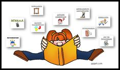 booklist to support Readers workshop lessons.... organization