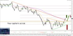Weekly Forex Overview: Strong USD Signals