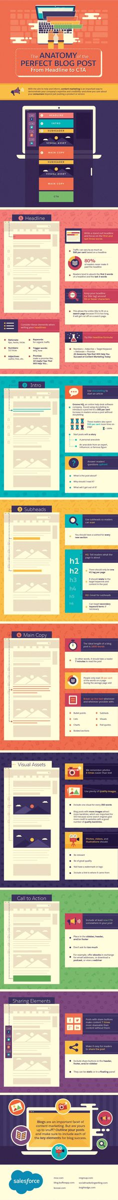 How to Write a Perfect Blog Post [INFOGRAPHIC] - @socialmedia2day