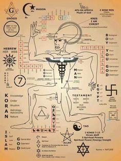 Sublime Alchemical Codex