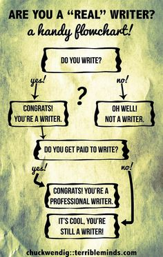 Are You A Real Writer? A Handy (And Hasty) Flowchart!