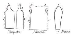 Hoe haak je een vest/trui tips