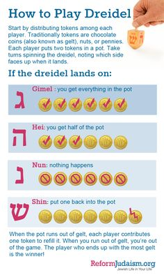 How to play dreidel, a super fun game for all the family to enjoy during the Jew. How to play dreidel, a super fun game for all the family to enjoy during the Jewish holiday of Hanu Hanukkah Crafts, Hanukkah Food, Feliz Hanukkah, Christmas Hanukkah, Happy Hanukkah, Christmas Holidays, Jewish Crafts, December Holidays, Christmas Decorations