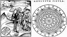 Cum de este atât de vechi horoscopul? Cu atât de mult timp în urmă a apărut astrologia? Ori de câte ori este menționată Grecia antică, majo... Ferris Wheel, Fair Grounds, Astrology
