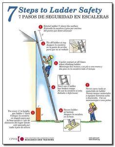 7 steps for ladder safety