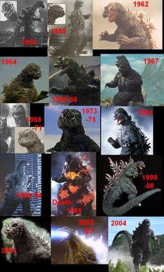 Visual historic evolution of Godzilla designs, Best ones are 1955, 1989-95, 2004, 2014