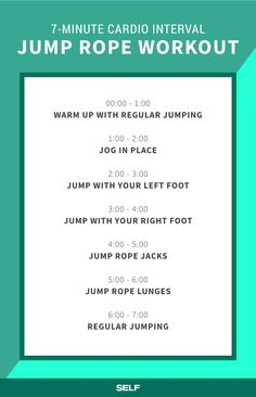 interval jump rope workout