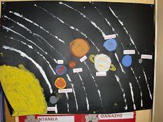 Μιλάμε για τους πλανήτες   Αυτή την εβδομάδα μιλάμε για τους πλανήτες. Τα 3 πρώτα φύλλα μπορούν να χρησιμοποιηθούν ως εξώφυλλο για το ντοσι... Planets, Kindergarten, Activities, Blog, Education, Space, School, Floor Space, Kindergartens