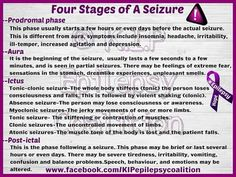 Four Stages of a Seizure. I don't know if this applies to every type of seizure. Epilepsy Symptoms, Epilepsy Facts, Epilepsy Quotes, Epilepsy Types, Types Of Seizures, Temporal Lobe Epilepsy, Epilepsy Awareness Month, Epilepsy Seizure, Seizures Non Epileptic