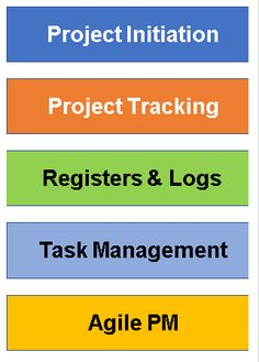 Project Pipeline Tracker Excel Template Free Download  My Work