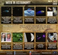 ASTRONOMY IN THIS WEEK - AUGUST 31 TO SEPTEMBER 6, 2013 - See more at: http://www.stellareyes.com/news/photo-sharing/item/61-this-week-in-astronomy.html#sthash.6nd4f08m.dpuf