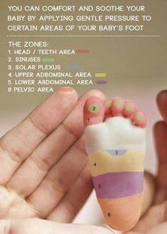 baby foot massage.