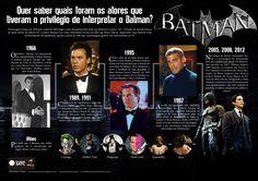 Infográfico - Atores Batman  Alexandra Carpes - Design Gráfico - SATC