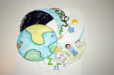 Creation Activity Page- circles with each day of creation held together with a brad