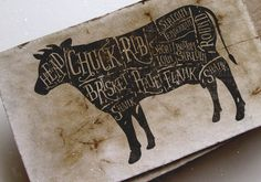 Vintage butcher cuts of beef diagram by 1baranov on Creative Market