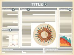 Displaying a poster at a conference is a good way to disseminate your research. This guide will explain how to create an effective poster and the pitfalls to avoid.
