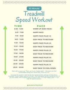 30 Minute Treadmill Speed Workout (Run, Eat, Repeat) Running On Treadmill, Treadmill Workouts, Running Workouts, Walking Workouts, Running Intervals, Cardio, Treadmill Desk, Soccer Workouts, Exercise Workouts
