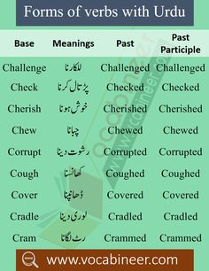 🎉 Urdu words meaning pdf | Urdu To Urdu Dictionary Free