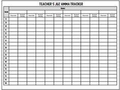 Greenbelt Bowl ⁓ Try These Juz Amma Progress Chart Pdf