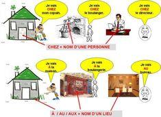 francais prepositions de lieu - Szukaj w Google