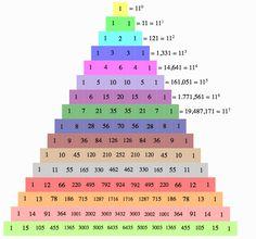 Pascal's Triangle - Bildung Mathematics Geometry, Physics And Mathematics, Maths Algebra, Maths Puzzles, Math Vector, Pascal's Triangle, Multiplication Tricks, Math Exercises, Math Charts