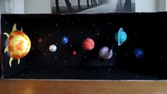 A how-to post for making a model solar system with a light-up sun. Includes materials and instructions for making your model solar system. Solar System Model Project, Solar System Science Project, Build A Solar System, Solar System Projects For Kids, Solar System Activities, Solar System Crafts, Solar Light Crafts, Space Projects, Science Activities For Kids