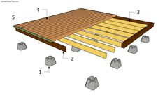 Detailed woodworking project about deck plans free. Building a small free standing deck is a project that will liven up the look of your garden. Floating Deck Plans, Building A Floating Deck, Building A Deck, Floating Garden, Backyard Projects, Outdoor Projects, Garden Projects, Ground Level Deck, Platform Deck
