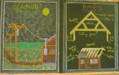 Chalkboards - Archived SBS Grade 5
