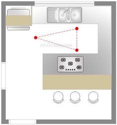 Tema/Arquitudo: Qual o layout ideal para sua cozinha? Cozinha península…