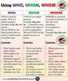 English Sentences, English Vocabulary Words, Learn English Words, English Phrases, Teaching English Grammar, English Writing Skills, English Language Learning, Book Writing Tips, Writing Words