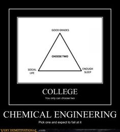 Chemical Engineering serious college writing subjects