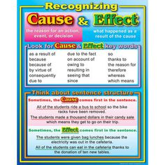 Recognizing Cause and Effect Poster
