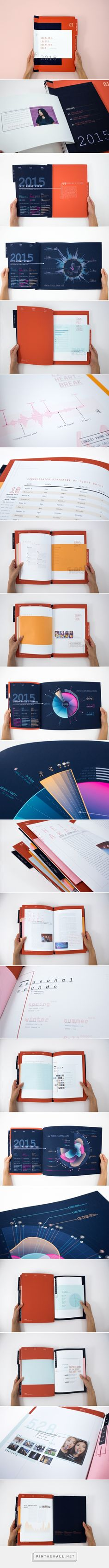 Personal Annual Report 2015 on Behance... - a grouped images picture - Pin Them All