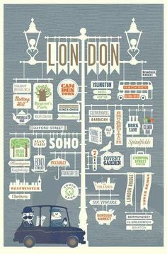 Londonsickness