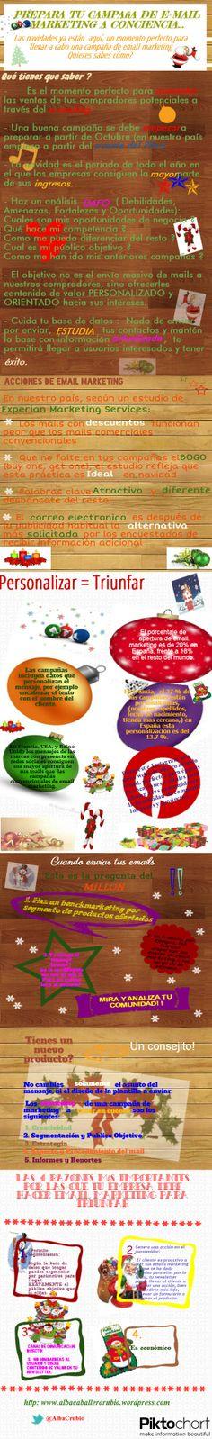 Infografia - Email Marketing en Navidad