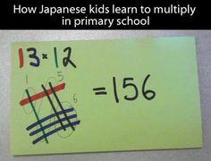 Japanse manier van vermenigvuldigen