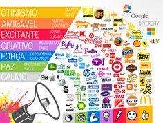 Importância das cores nas marcas - Digital Prime Web Solutions - Branding