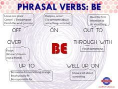 Phrasal Verbs with BE 2 Más