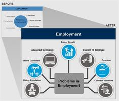 9 Best Employment Background Check images in 2015