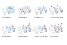 Architectural diagrams that summarize urban planning - architectural diagram . - Architectural diagrams that summarize urban planning – architectural diagrams crowd architec - Collage Architecture, Architecture Concept Drawings, Architecture Graphics, Architecture Portfolio, Architecture Diagrams, Pavilion Architecture, Architecture Design, Schematic Design, Diagram Design