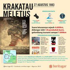 Hari ini 130 tahun lampau, letusan besar mengguncang ujung Jawa di barat (bukan di timur seperti kata Hollywood). Letusan, tanpa tambahan gunung api, seolah suara kecil kalau pistol, lebih ringan kentimbang dentuman meriam, lebih kecil daripada ledakan bom. Nyatanya erupsi Krakatau bukan hal kecil. Lihat ilustrasi. http://beritagar.com/p/27-agustus-letusan-krakatau-130-tahun-lalu-8441