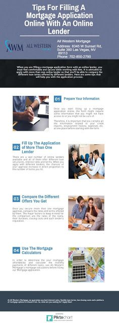 Tips For Filling A #Mortgage #Application Online With An Online Lender Infographic #mortgagelendingcompany
