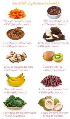 Conhece os níveis de potássio nos alimentos?