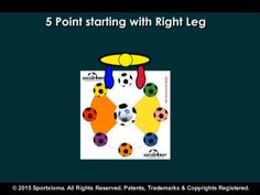 SoccerMat drill for today for exercising and developing sports skills with a soccer ball— Sequence: 5 Point starting with Right Leg (Level Intermediate)