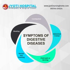 If you notice any of these symptoms, please visit a proctologist for diagnosis. #jyotinursinghome #symptomsofpiles  Follow link in the bio to know more about digestive diseases like #piles https://goo.gl/dkfLVu