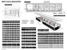 Case Study of one of Glenn Murcutt's houses for my Building Systems class. My Building, Building Systems, 29 Rooms, Jean Nouvel, Area 3, Case Study, Home Projects, Kids Bedroom, Architects