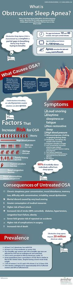 Sleep Apnea Infographic: What is Obstructive Sleep Apnea? #health #dentistry #sleep