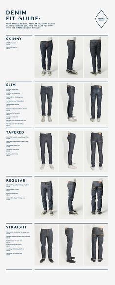 Denim Fit Guide | The Hip Store http://www.99wtf.net/men/mens-accessories/guide-to-wear-accessories/