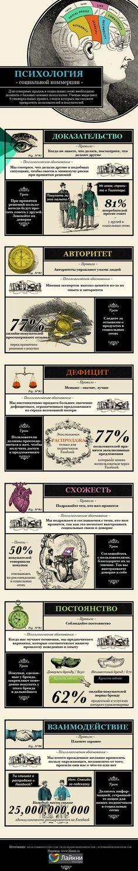 Инфографика: психология социальной коммерции